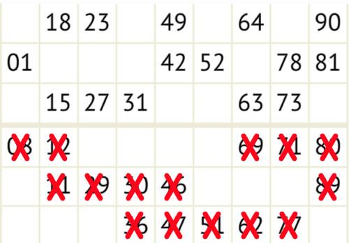 Сколько лотерейных билетов в одной пачке