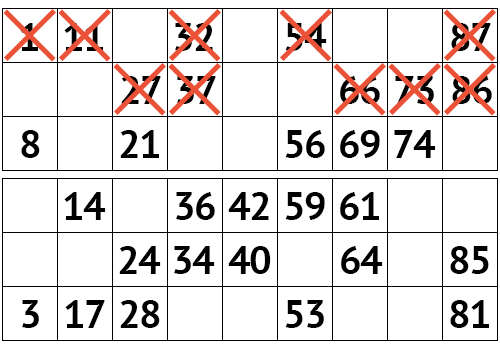 Условия игры в лотерею